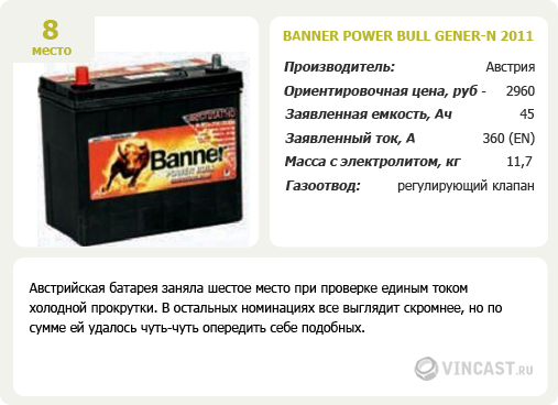 Аккумулятор Banner Power Bull Generation 2011