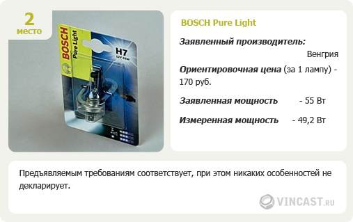 Bosch Pure Light