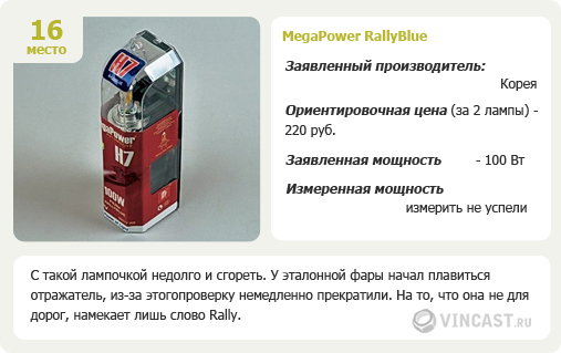 MegaPower Rallyblue