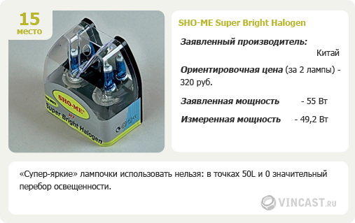 SHO-ME Super Bright Halogen